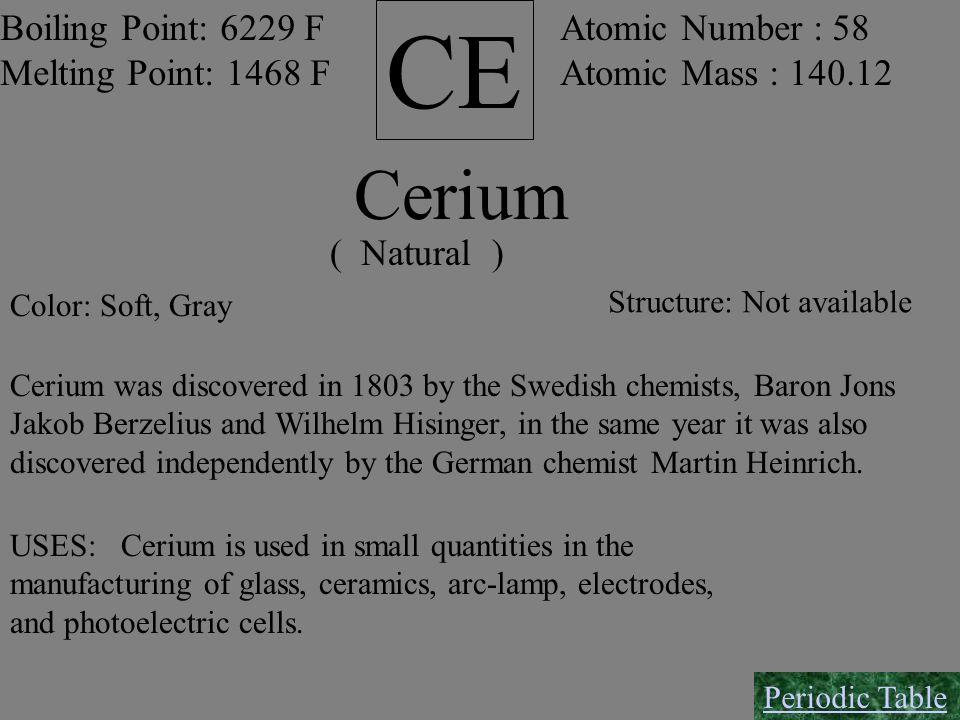 CE Cerium Boiling Point: 6229 F Melting Point: 1468 F