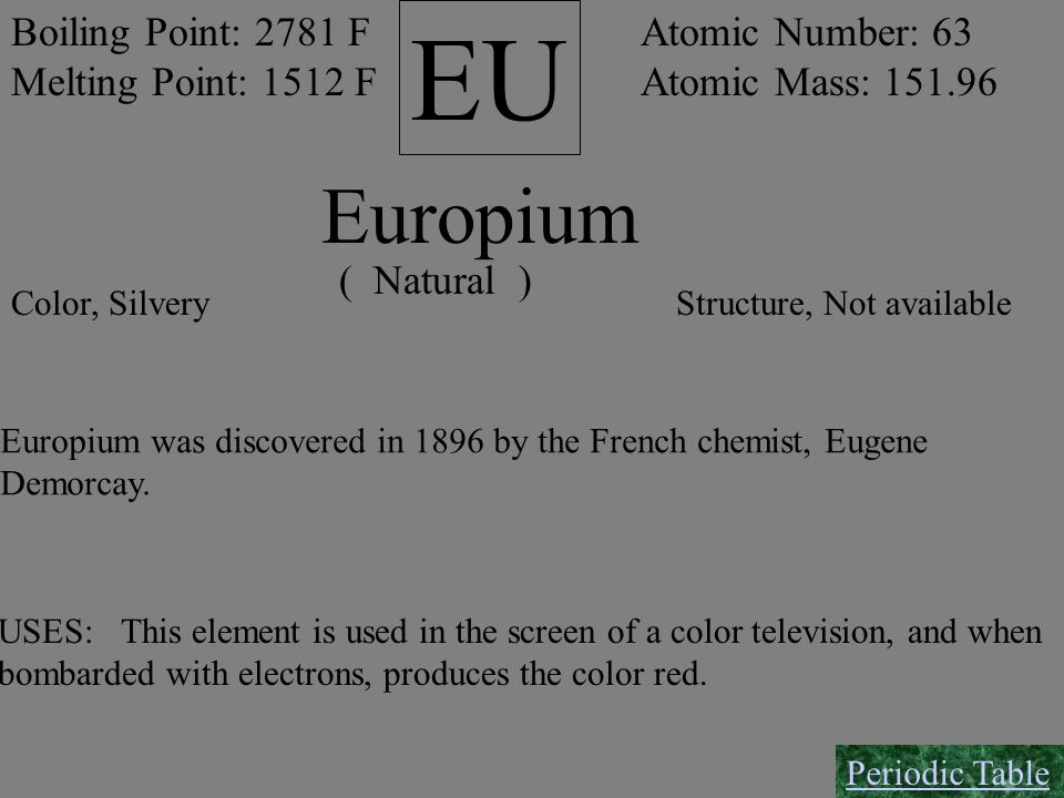 EU Europium Boiling Point: 2781 F Melting Point: 1512 F