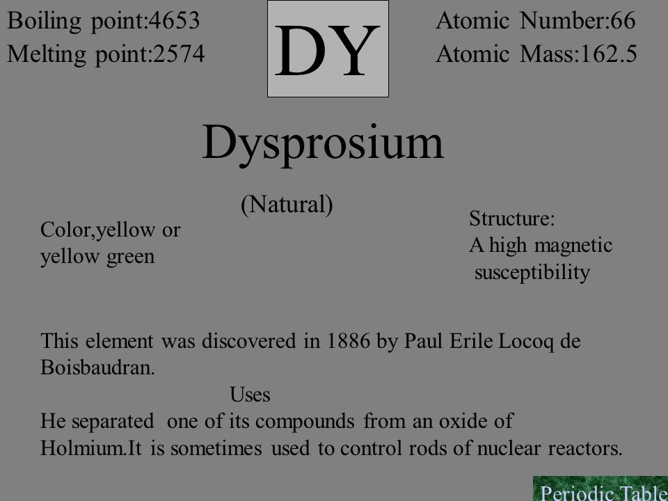 DY Dysprosium Boiling point:4653 Atomic Number:66 Melting point:2574