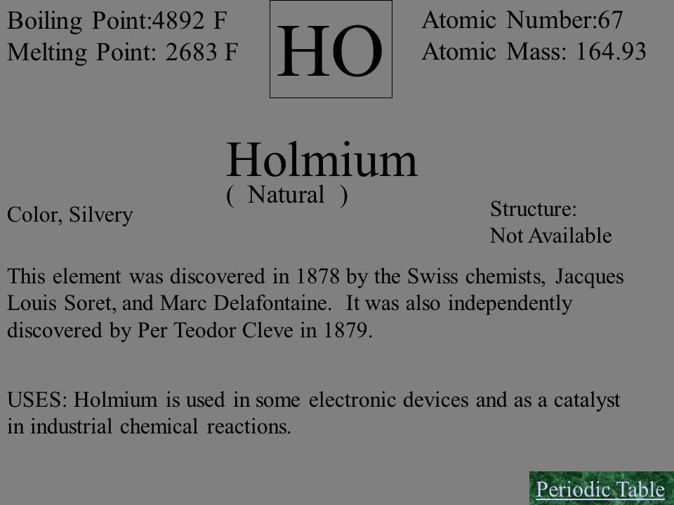 HO Holmium Boiling Point:4892 F Atomic Number:67 Melting Point: 2683 F