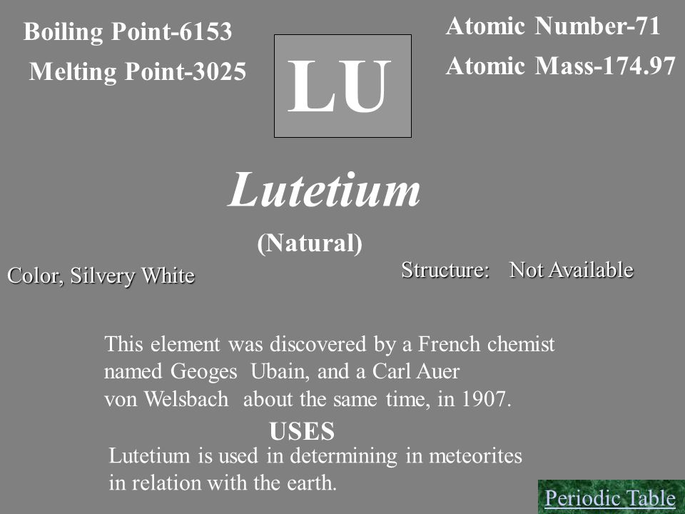 LU Lutetium Atomic Number-71 Boiling Point-6153 Atomic Mass-174.97