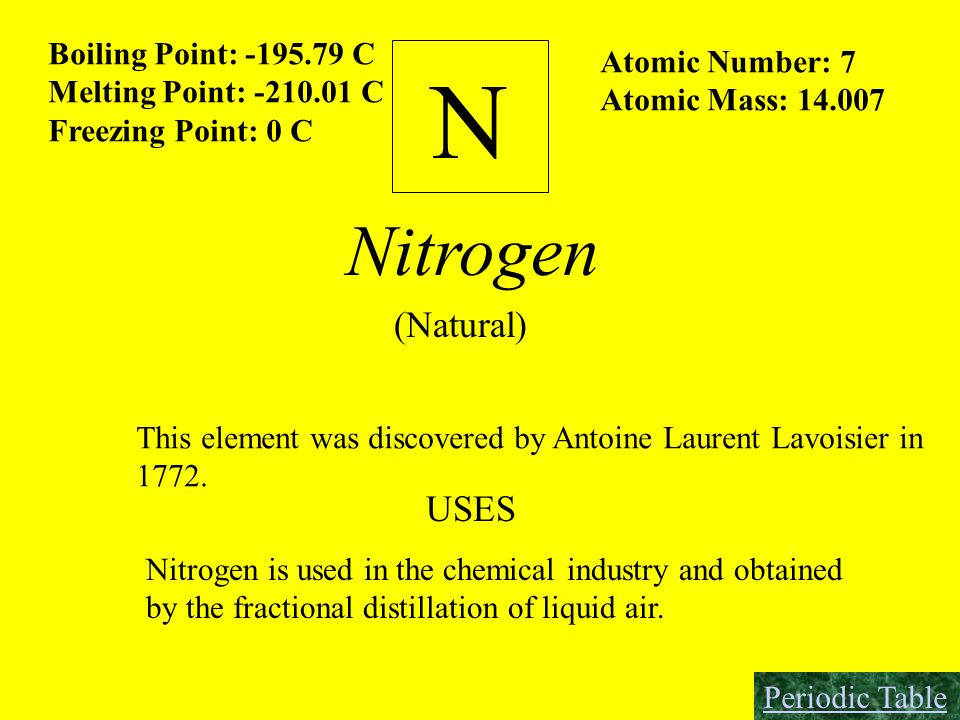 N Nitrogen (Natural) USES Boiling Point: -195.79 C Atomic Number: 7