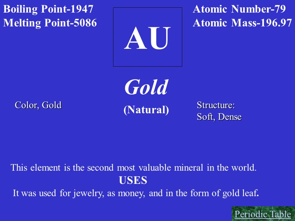 AU Gold Boiling Point-1947 Melting Point-5086 Atomic Number-79
