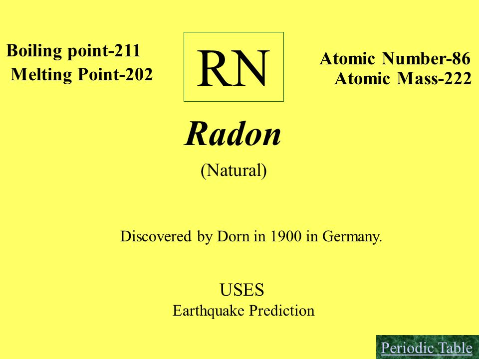 RN Radon Boiling point-211 Atomic Number-86 Melting Point-202