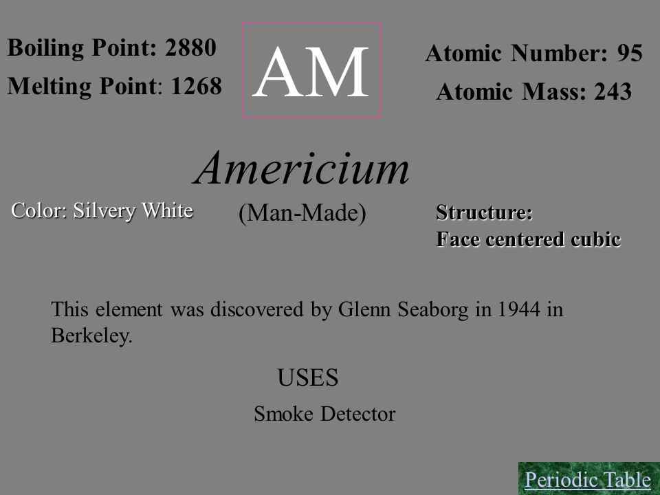 AM Americium Boiling Point: 2880 Atomic Number: 95 Melting Point: 1268