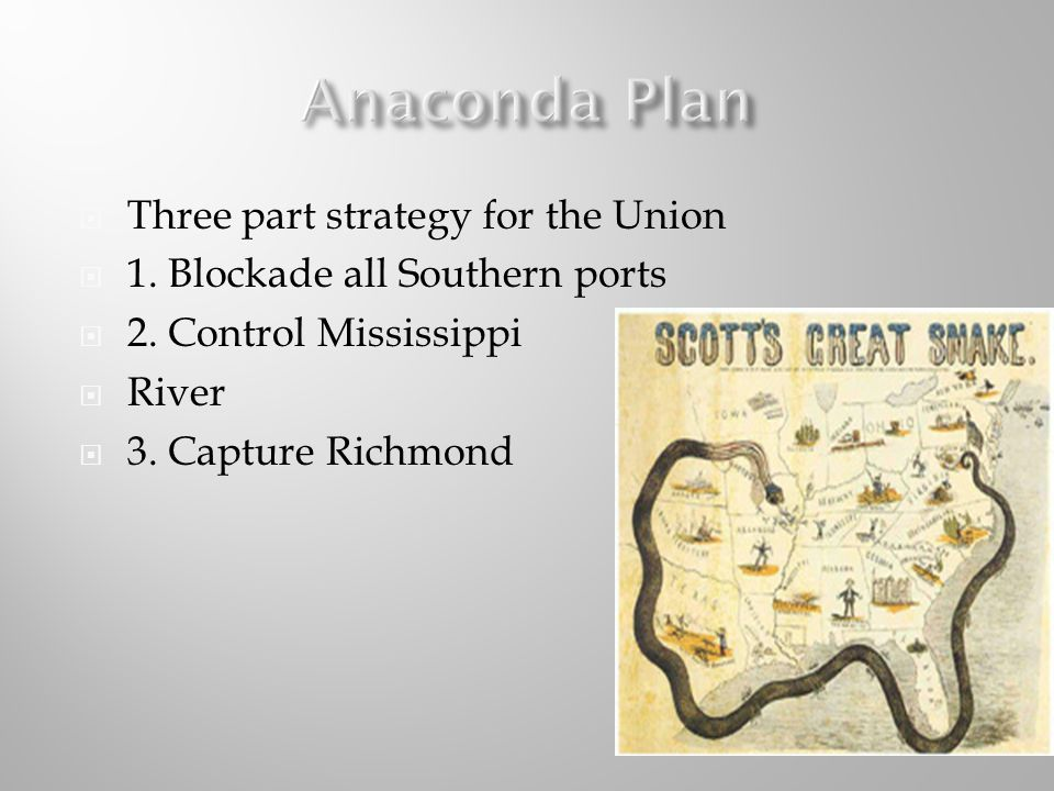 Anaconda Plan Three part strategy for the Union