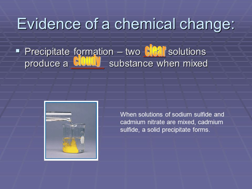 Evidence of a chemical change: