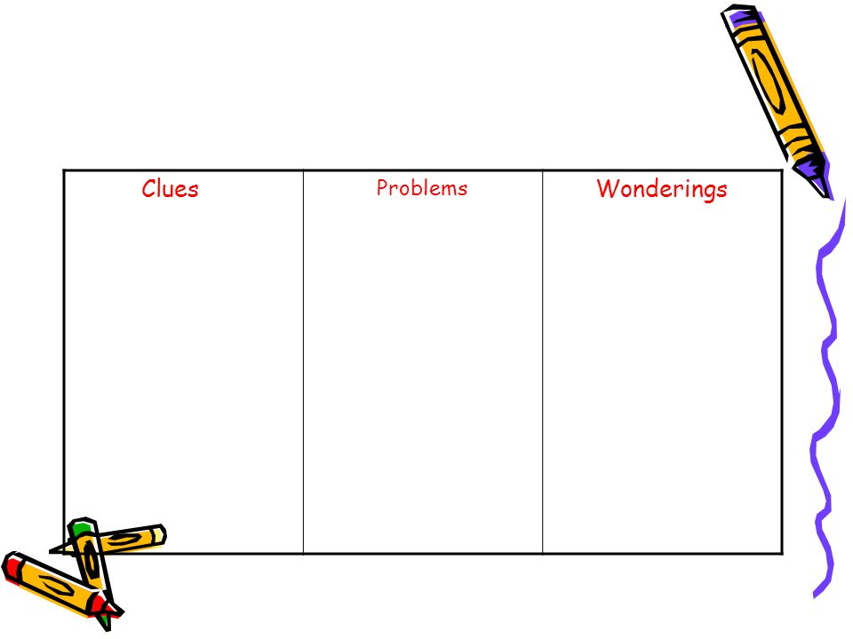 Clues Problems Wonderings