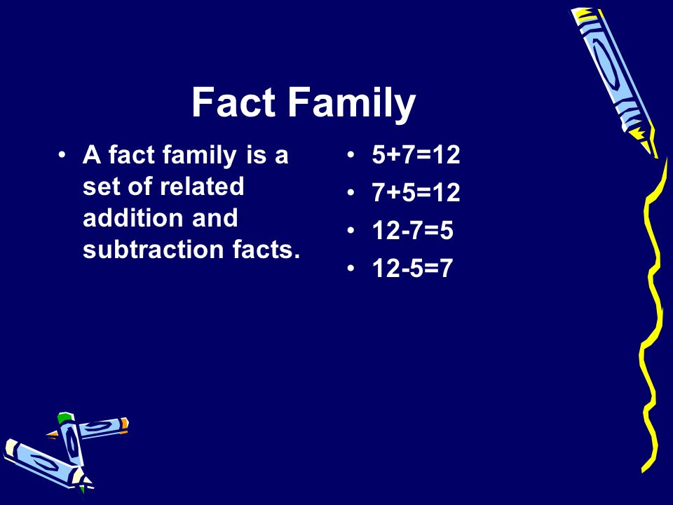 Fact Family A fact family is a set of related addition and subtraction facts. 5+7=12. 7+5=12. 12-7=5.