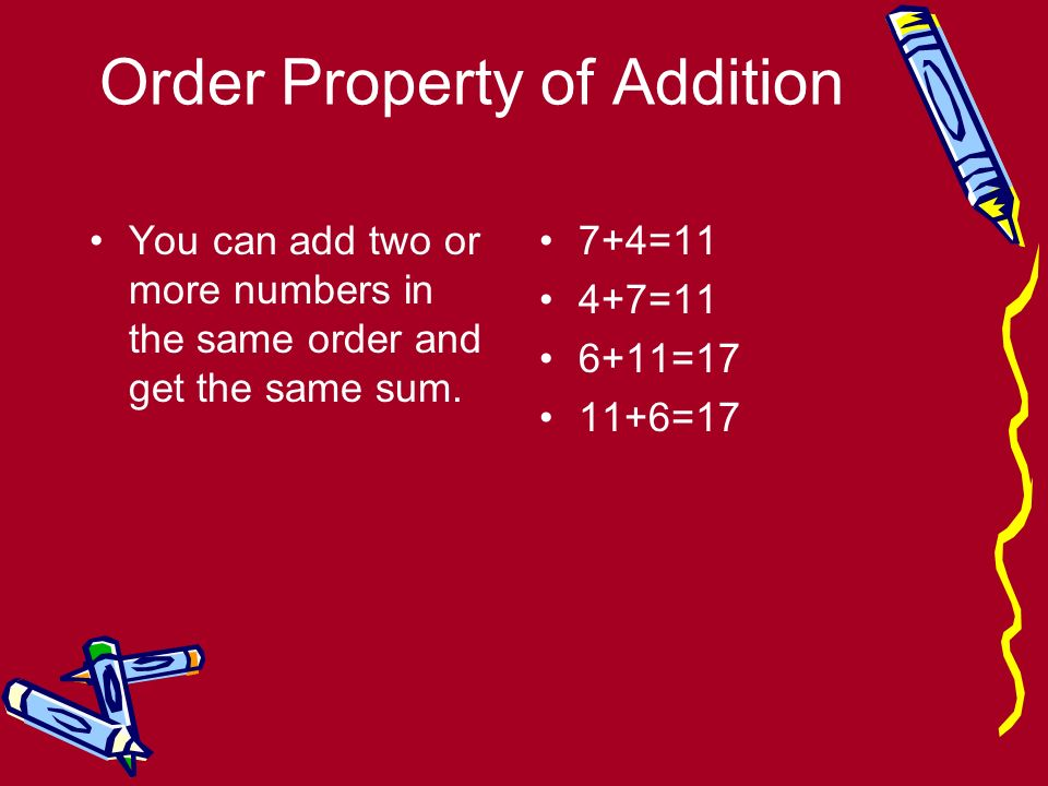 Order Property of Addition