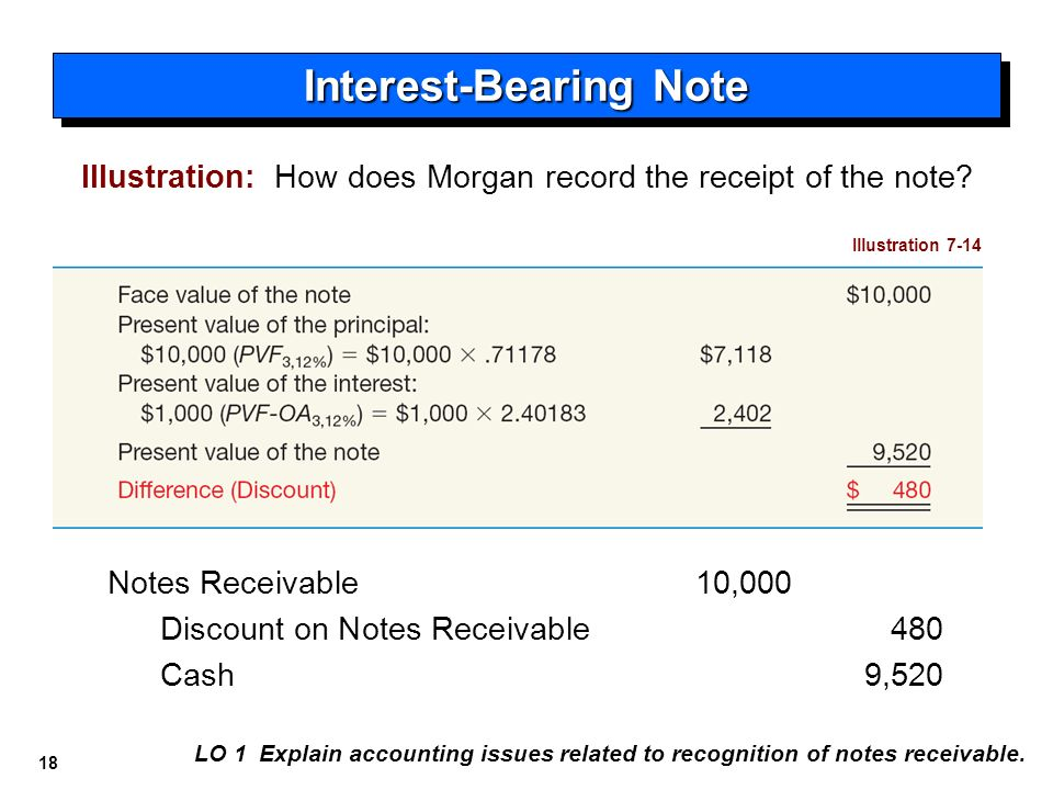 gaap for zero interest bearing note essay 3 the accounting for non-interest bearing notes payable how to record a note with imputed interest in accounting accessed march 20.