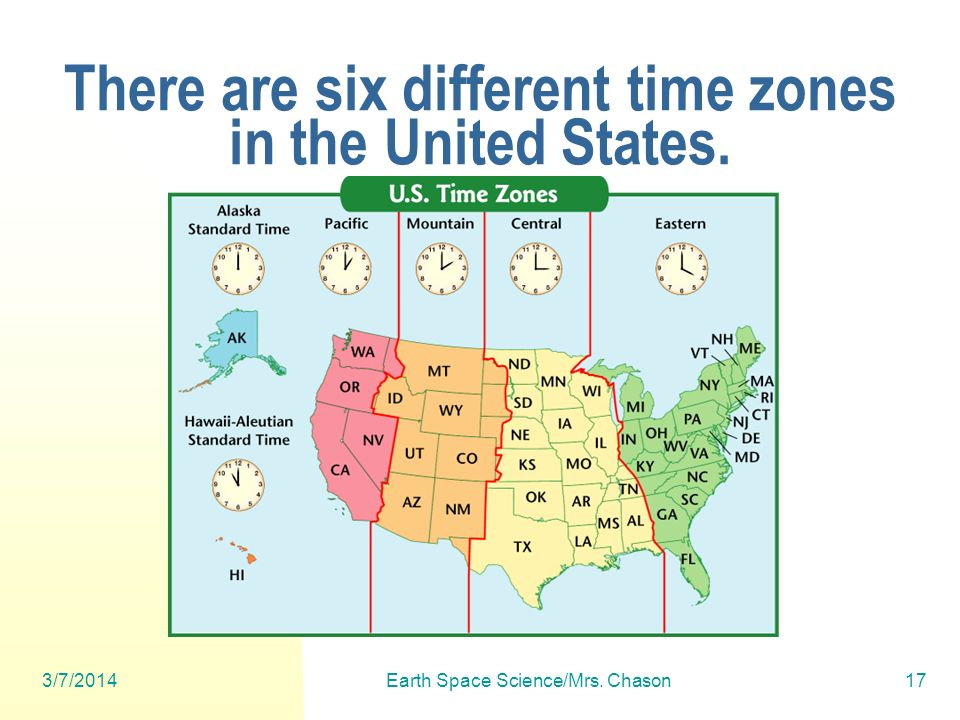 There are six different time zones in the United States.