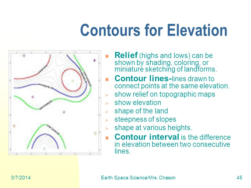 Contours for Elevation