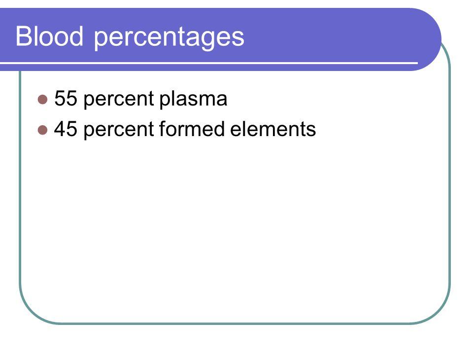 Blood percentages 55 percent plasma 45 percent formed elements