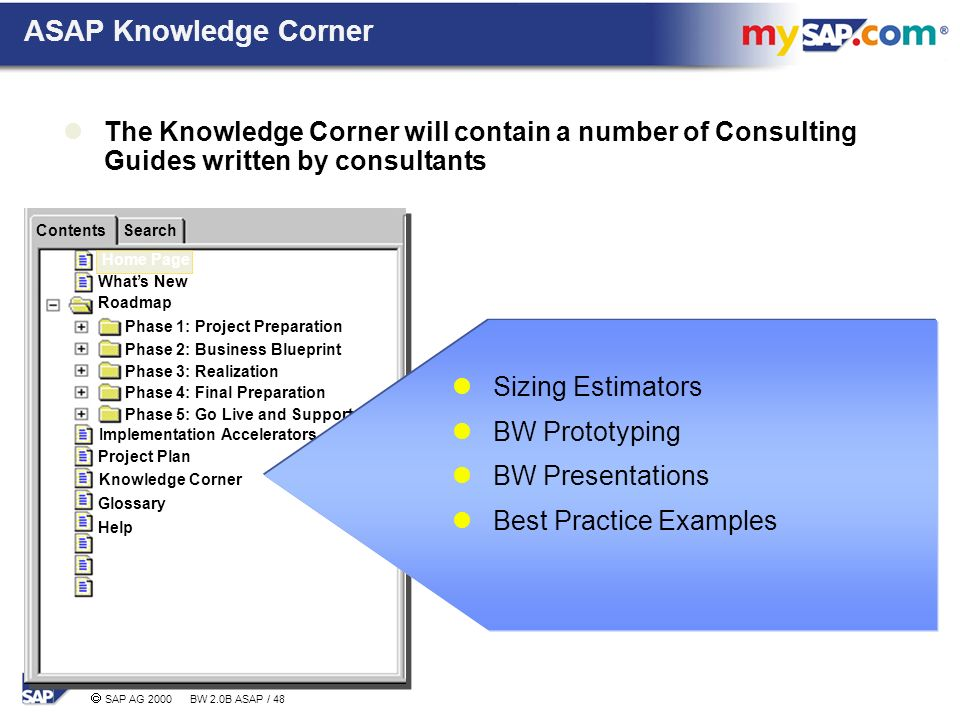 Agenda sap bw project experiences key success factors ppt download 48 phase malvernweather Gallery