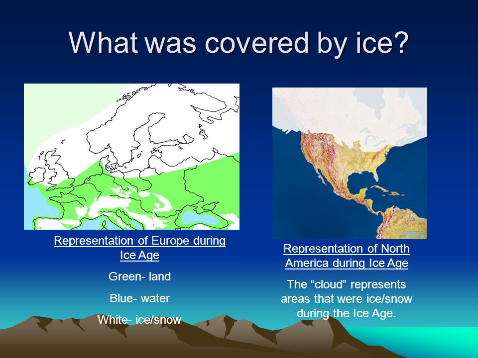What was covered by ice Representation of Europe during Ice Age