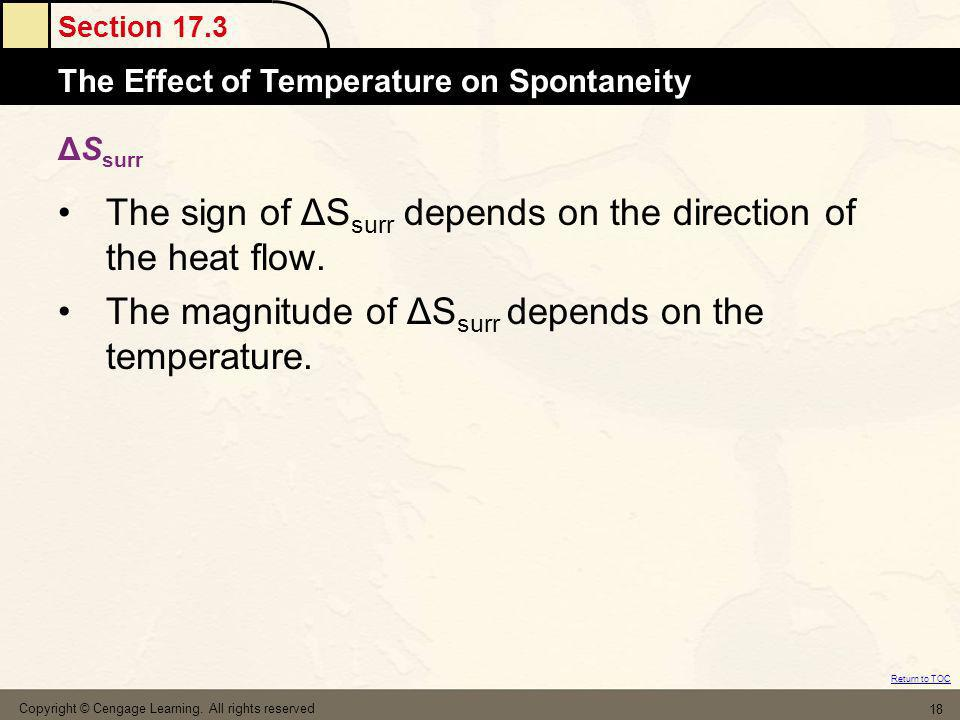 The sign of ΔSsurr depends on the direction of the heat flow.