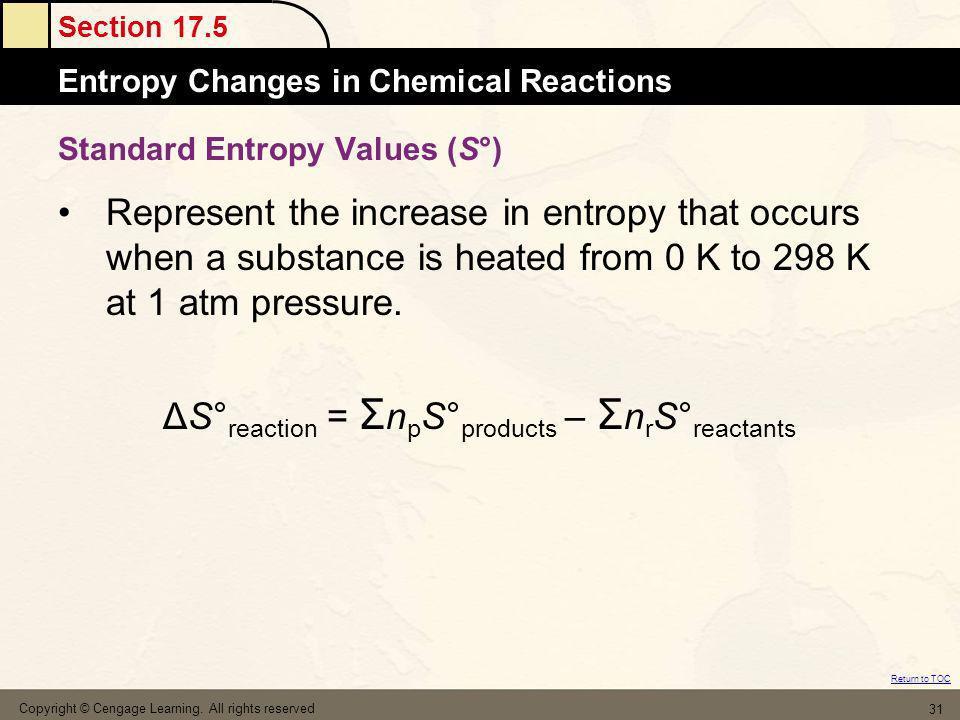 Standard Entropy Values (S°)