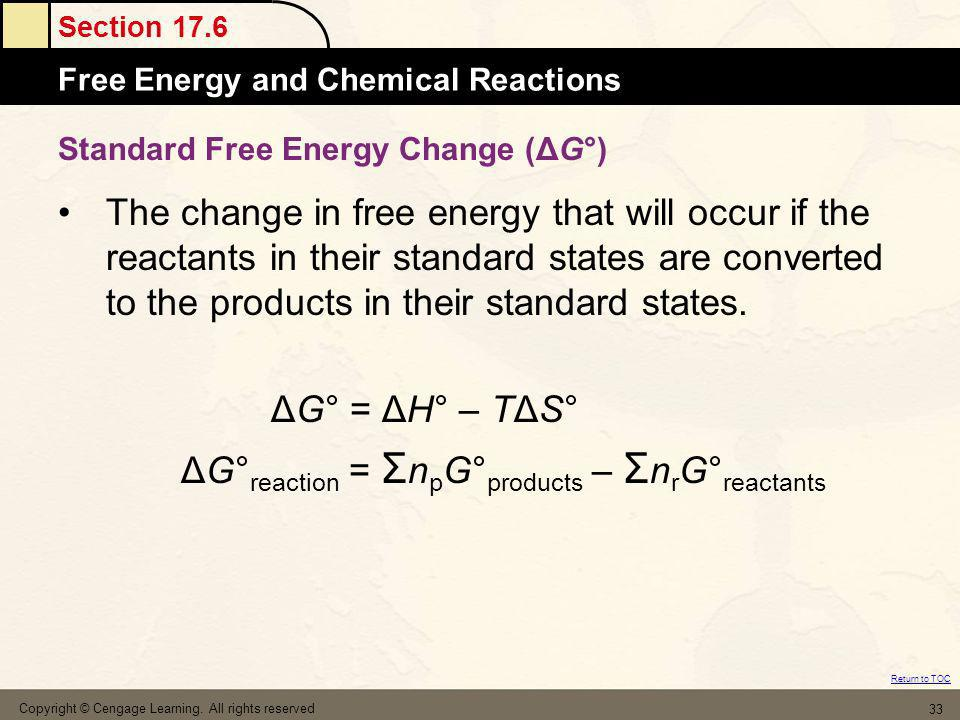 Standard Free Energy Change (ΔG°)