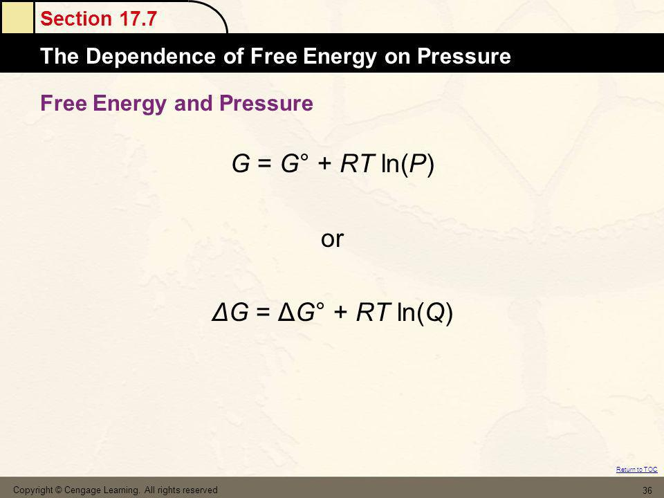 Free Energy and Pressure