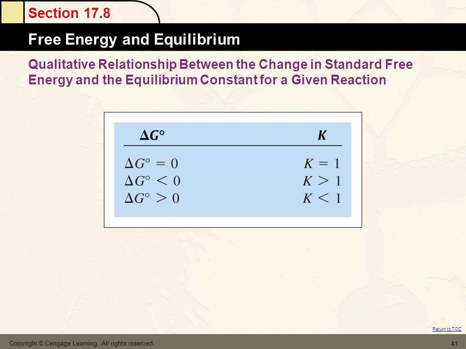 Qualitative Relationship Between the Change in Standard Free Energy and the Equilibrium Constant for a Given Reaction