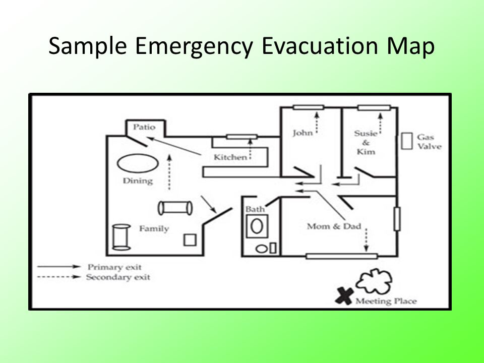 Sample Emergency Evacuation Map