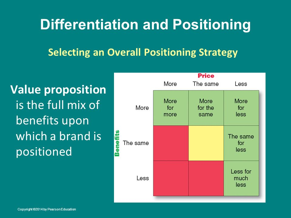 McDonalds' segmentation, targeting and positioning strategy