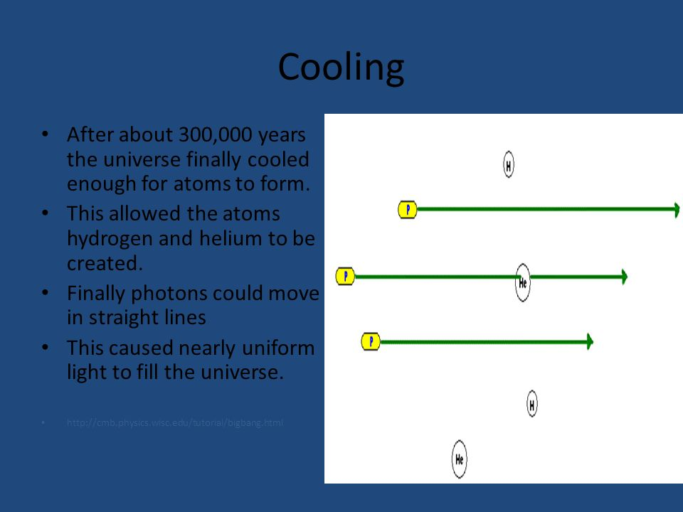 Cooling After about 300,000 years the universe finally cooled enough for atoms to form. This allowed the atoms hydrogen and helium to be created.