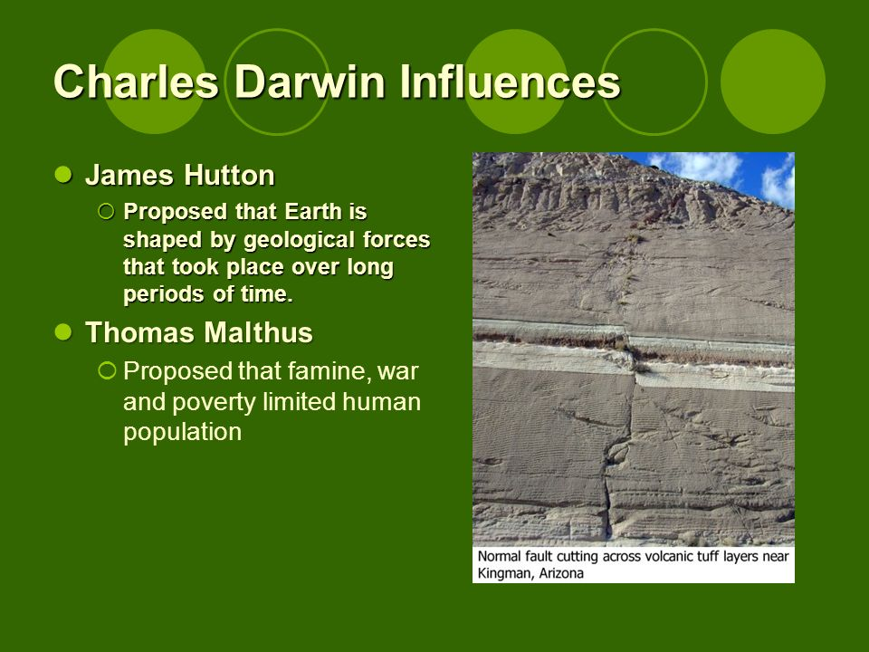 Charles Darwin Influences