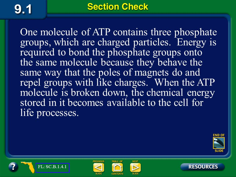 One molecule of ATP contains three phosphate groups, which are charged particles. Energy is required to bond the phosphate groups onto the same molecule because they behave the same way that the poles of magnets do and repel groups with like charges. When the ATP molecule is broken down, the chemical energy stored in it becomes available to the cell for life processes.