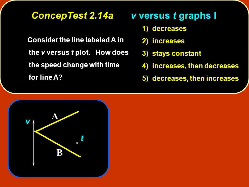 ConcepTest 2.14a v versus t graphs I