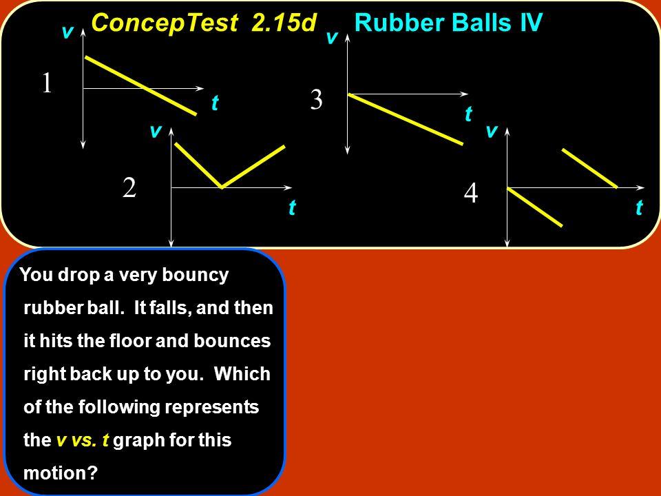 ConcepTest 2.15d Rubber Balls IV