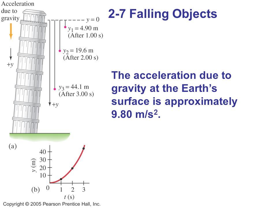 2-7 Falling Objects The acceleration due to gravity at the Earth's surface is approximately 9.80 m/s2.
