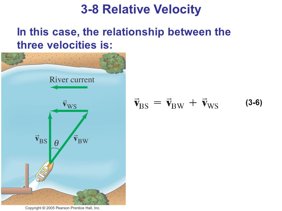 3-8 Relative Velocity In this case, the relationship between the three velocities is: (3-6)