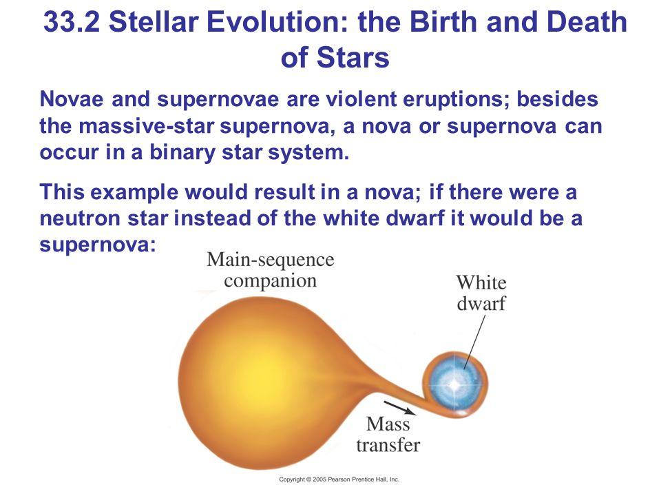 33.2 Stellar Evolution: the Birth and Death of Stars