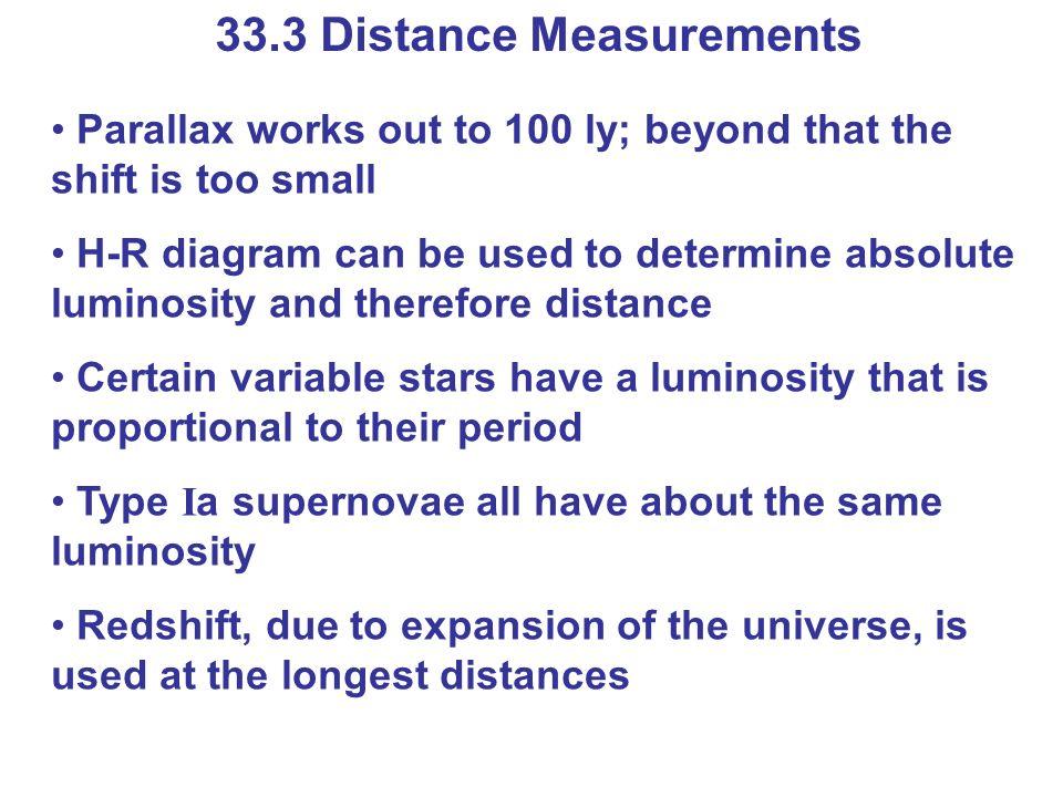 33.3 Distance Measurements