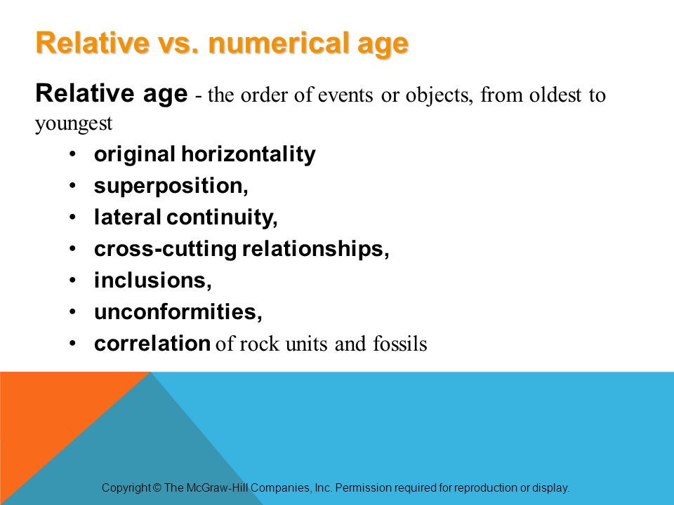 Numerical age dating geology 2