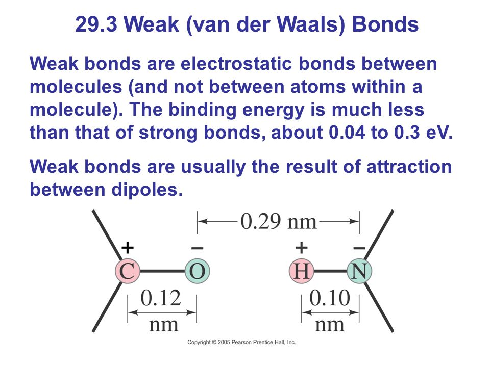 29.3 Weak (van der Waals) Bonds