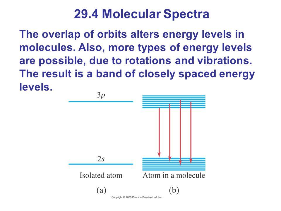 29.4 Molecular Spectra