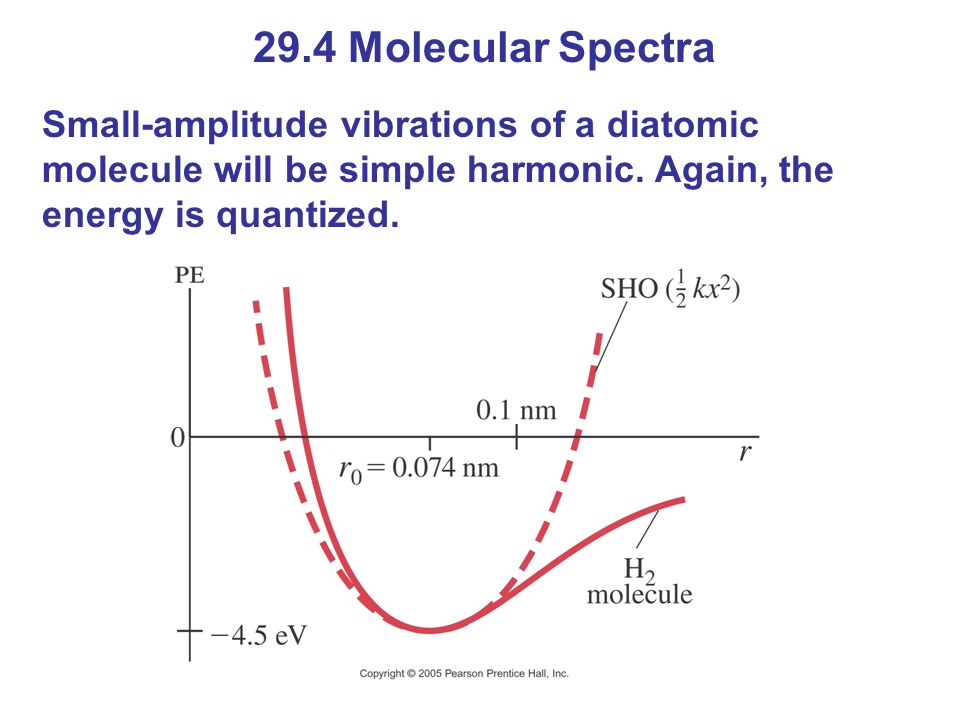 29.4 Molecular Spectra Small-amplitude vibrations of a diatomic molecule will be simple harmonic.