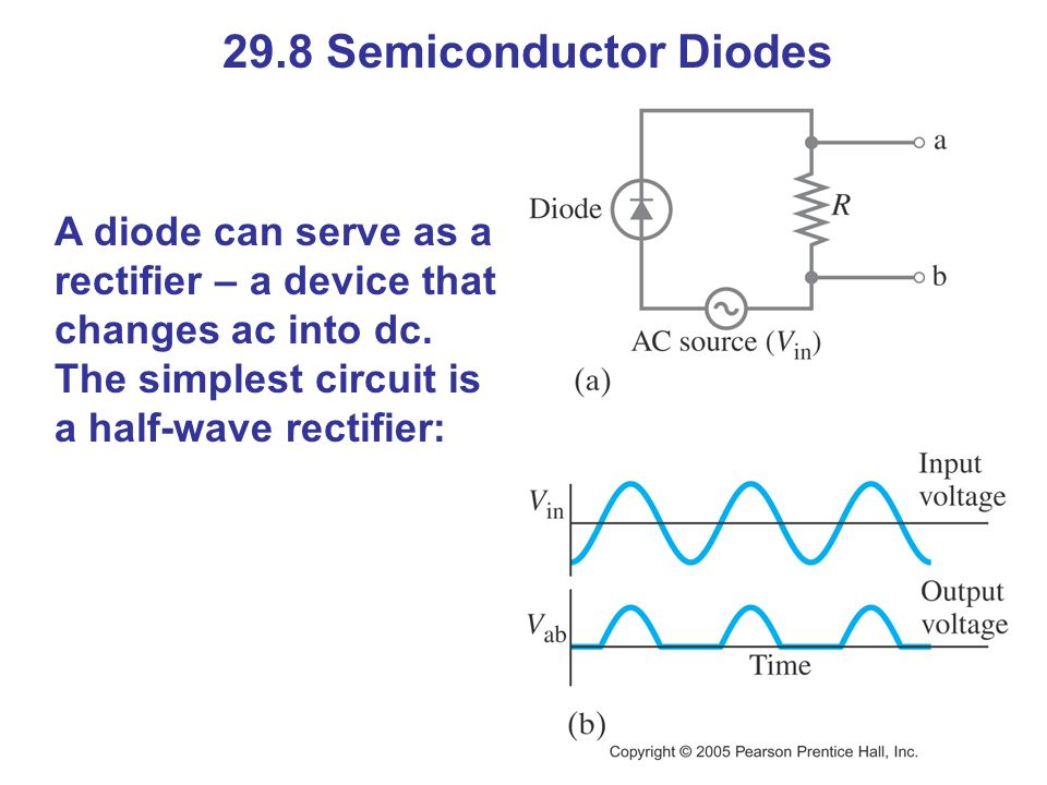 29.8 Semiconductor Diodes A diode can serve as a rectifier – a device that changes ac into dc.