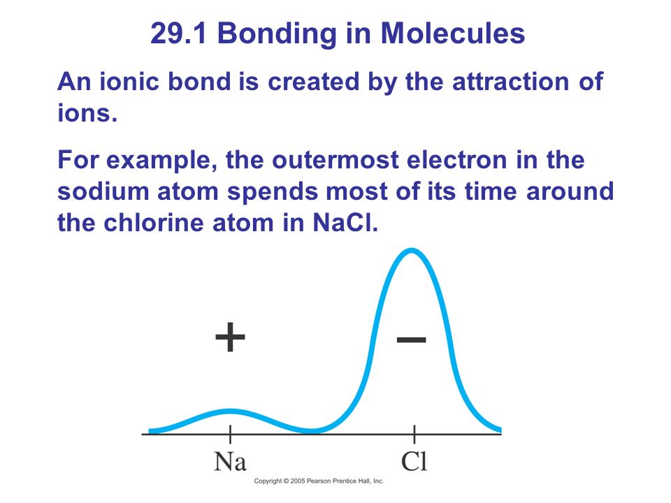 29.1 Bonding in Molecules An ionic bond is created by the attraction of ions.