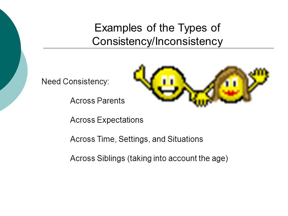 Examples of the Types of Consistency/Inconsistency