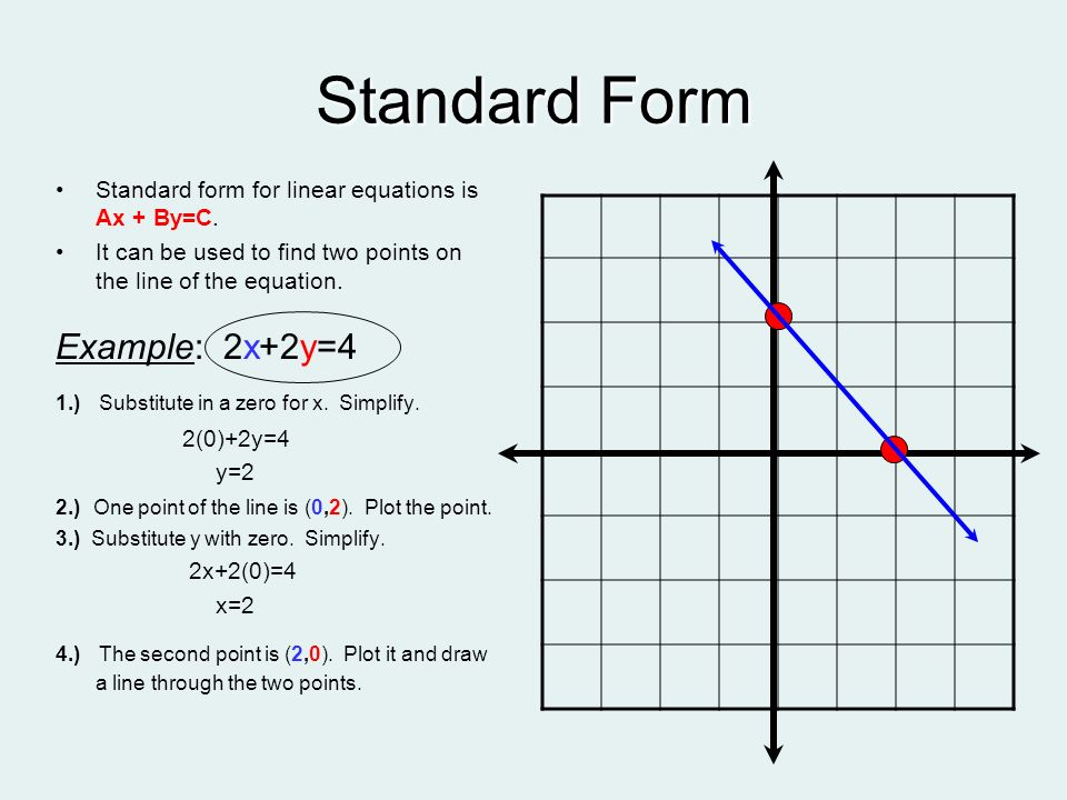 Standard Form Example: 2x+2y=4
