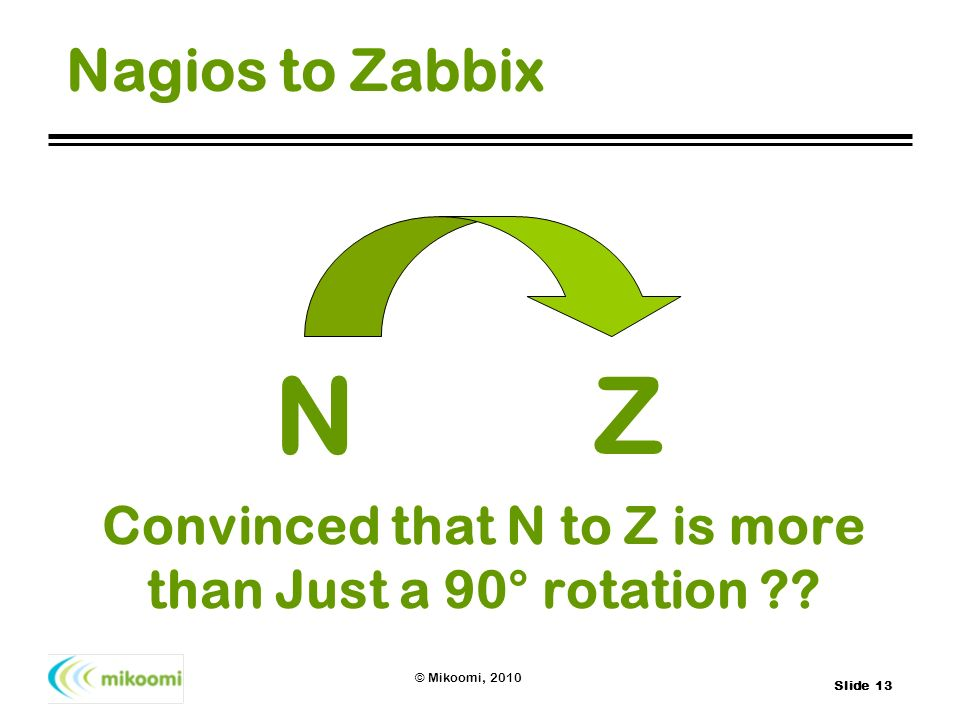 Convinced that N to Z is more than Just a 90° rotation