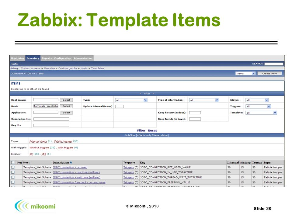 Zabbix: Template Items