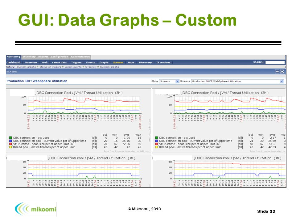GUI: Data Graphs – Custom