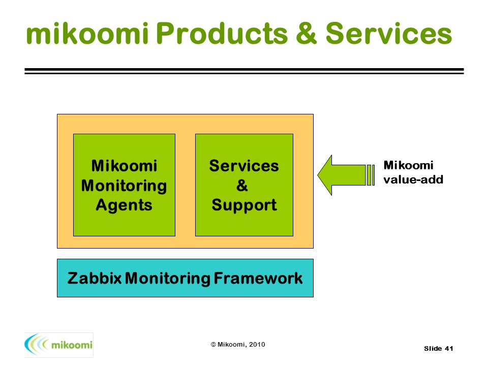 mikoomi Products & Services