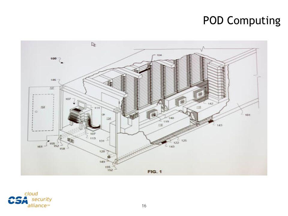 POD Computing