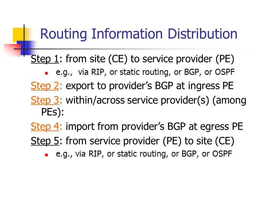Routing Information Distribution